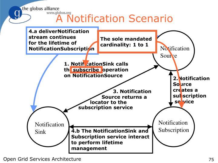 A Notification Scenario