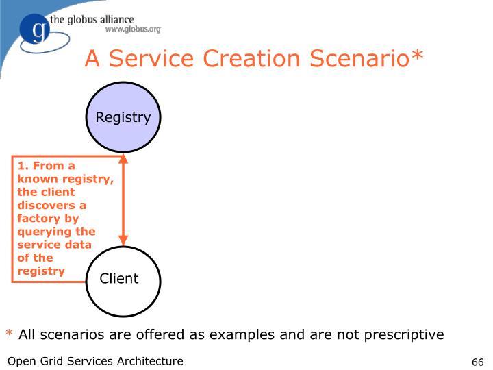 A Service Creation Scenario*