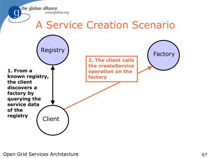 A Service Creation Scenario