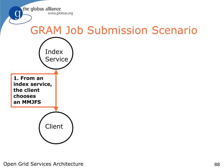 GRAM Job Submission Scenario