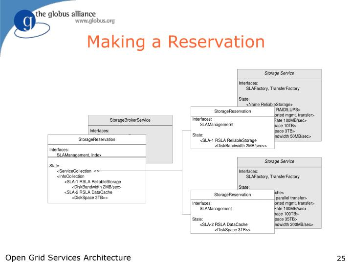 Making a Reservation