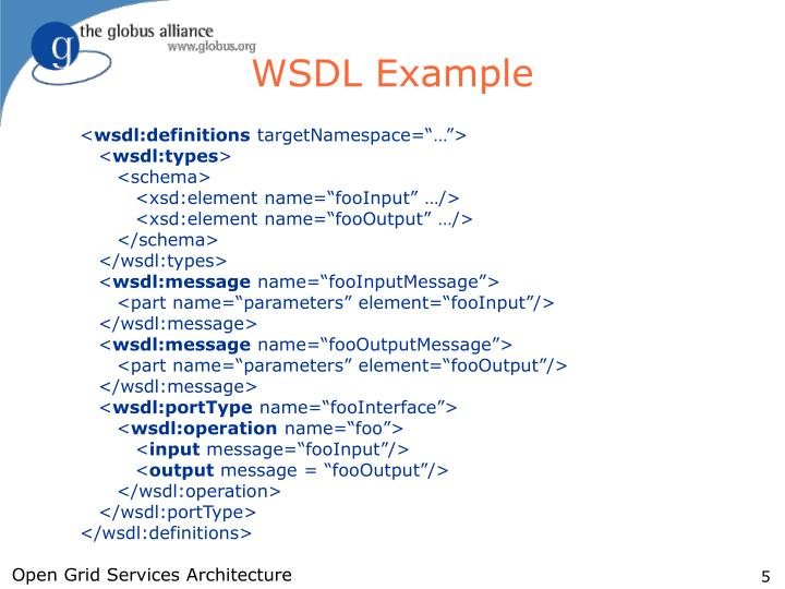 WSDL Example