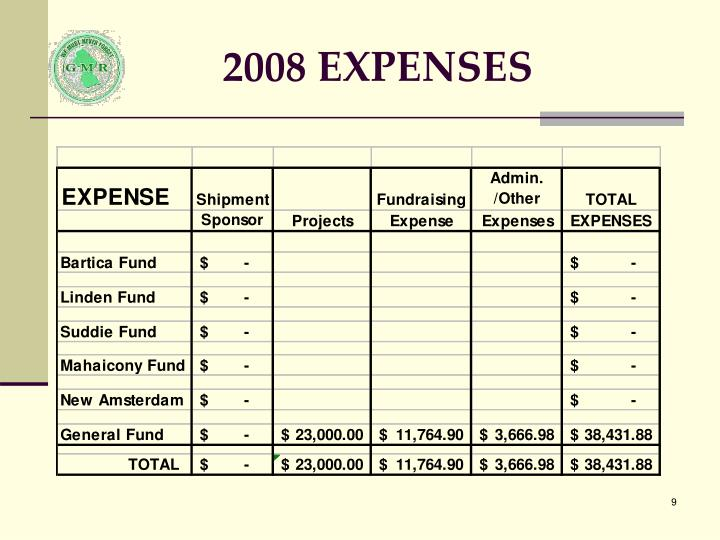 2008 EXPENSES