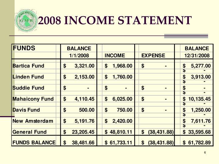 2008 INCOME STATEMENT