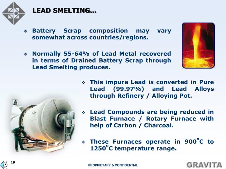 LEAD SMELTING…