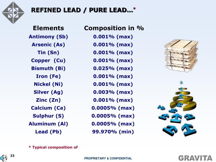REFINED LEAD / PURE LEAD…