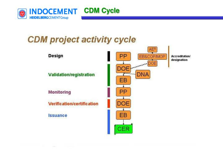 CDM Cycle