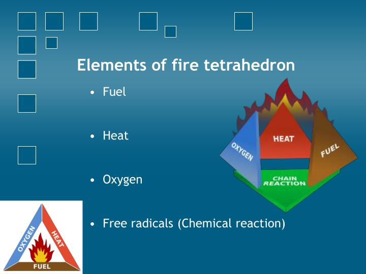 Elements of fire tetrahedron