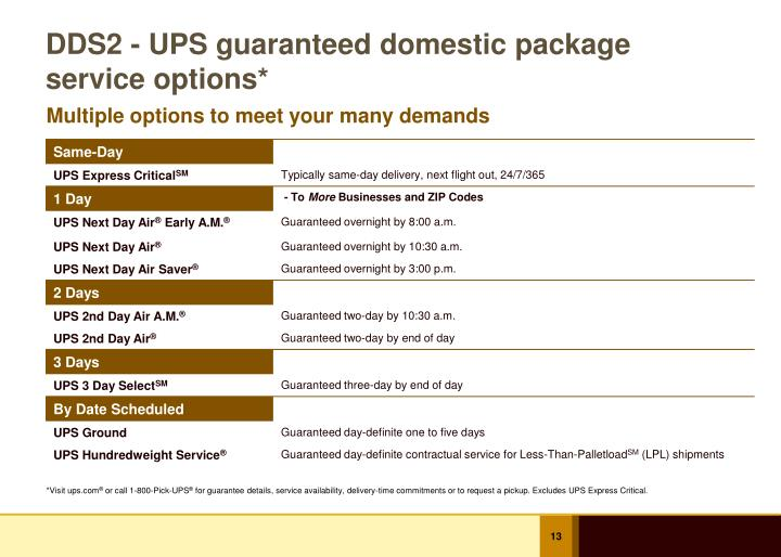 DDS2 - UPS guaranteed domestic package service options*