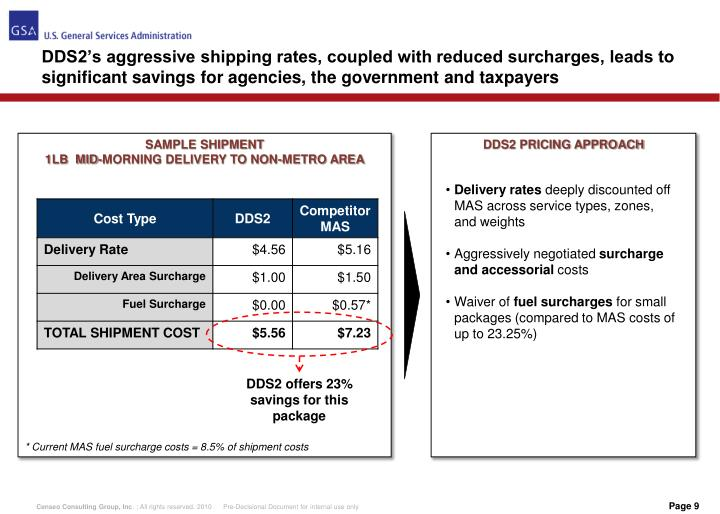 DDS2's aggressive shipping rates, coupled with reduced surcharges, leads to significant savings for agencies, the government and taxpayers