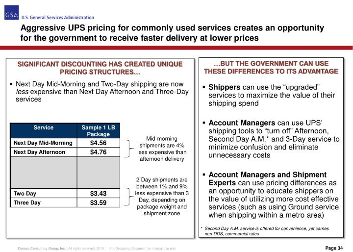 Aggressive UPS pricing for commonly used services creates an opportunity for the government to receive faster delivery at lower prices