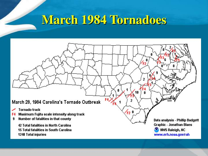 March 1984 Tornadoes