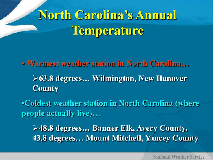 North Carolina's Annual Temperature