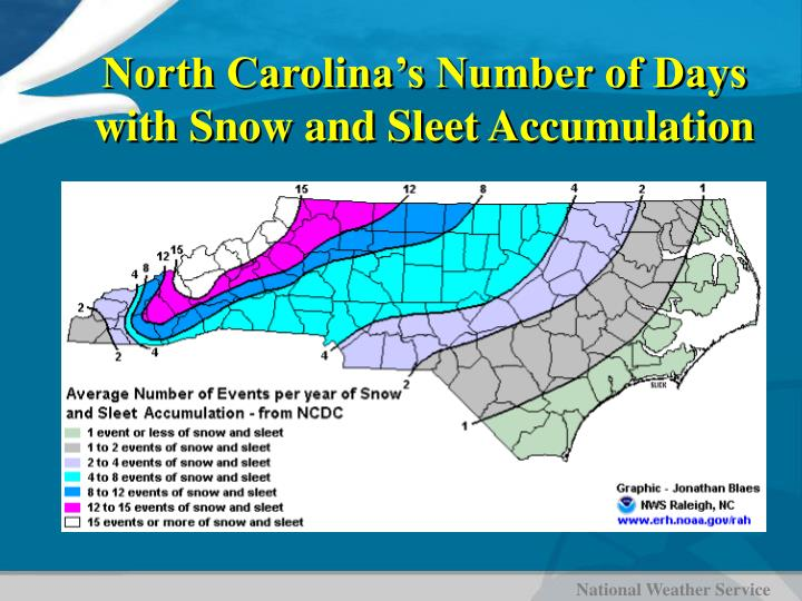 North Carolina's Number of Days with Snow and Sleet Accumulation