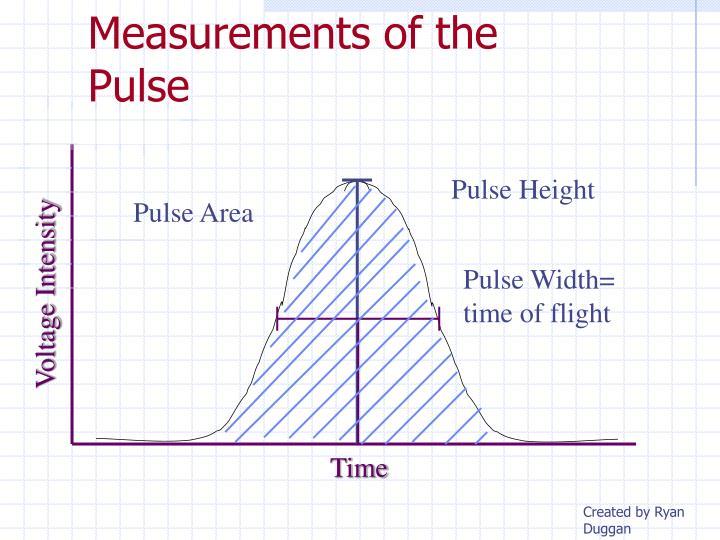 Pulse Height