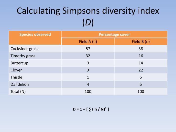 Calculating Simpsons diversity index (