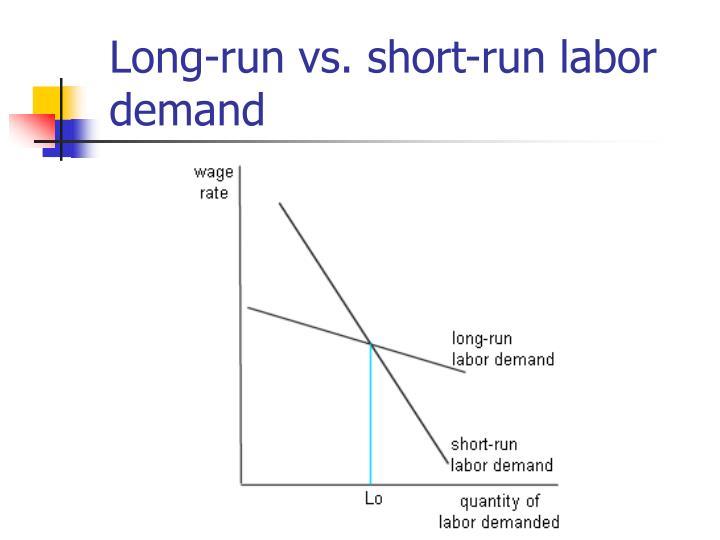 Long-run vs. short-run labor demand