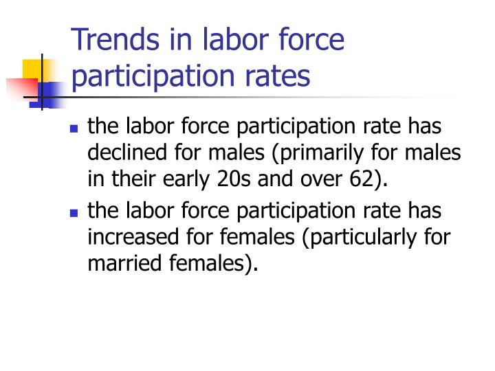 Trends in labor force participation rates