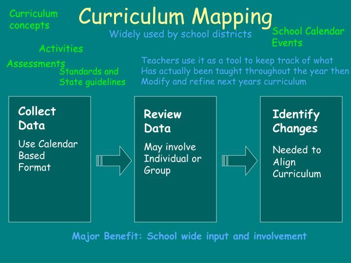 Curriculum concepts