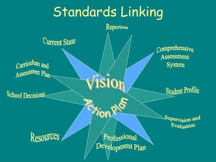 Standards Linking