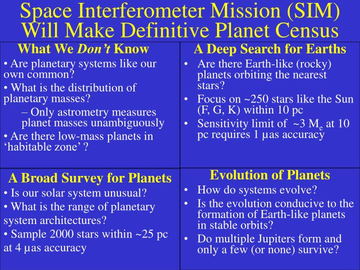 Space Interferometer Mission (SIM) Will Make Definitive Planet Census