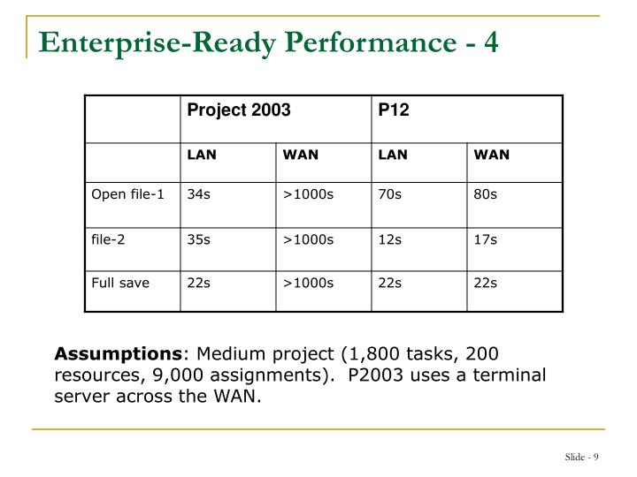 Enterprise-Ready Performance - 4