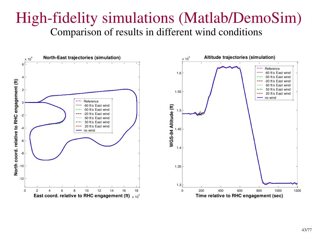 PPT - Software-Enabled Control HWIL and Flight Tests