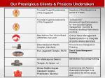 our prestigious clients projects undertaken