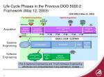 life cycle phases in the previous dod 5000 2 framework may 12 2003