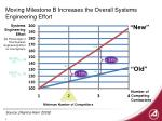 moving milestone b increases the overall systems engineering effort