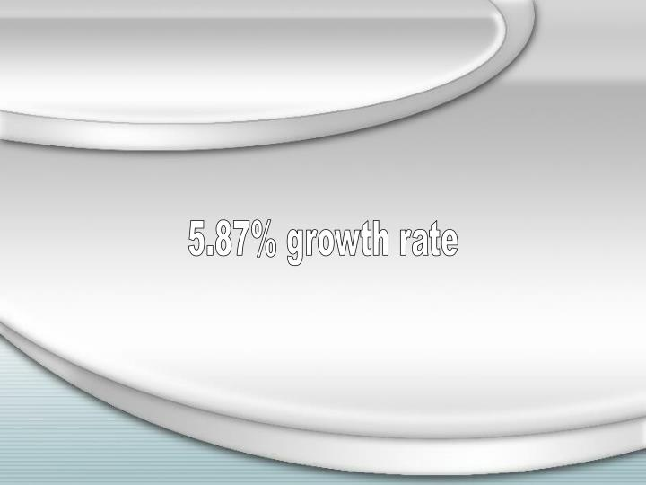5.87% growth rate