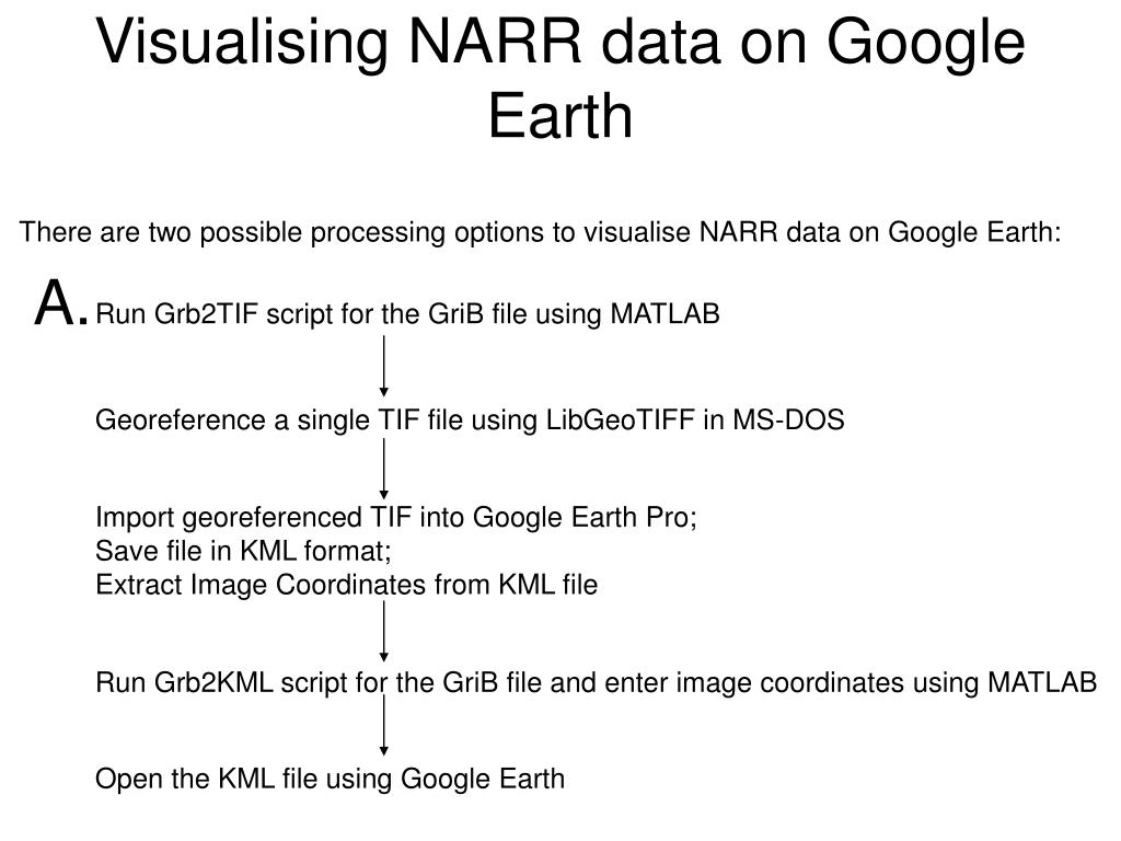 PPT - Visualisation of NARR data and Shapefiles on Google