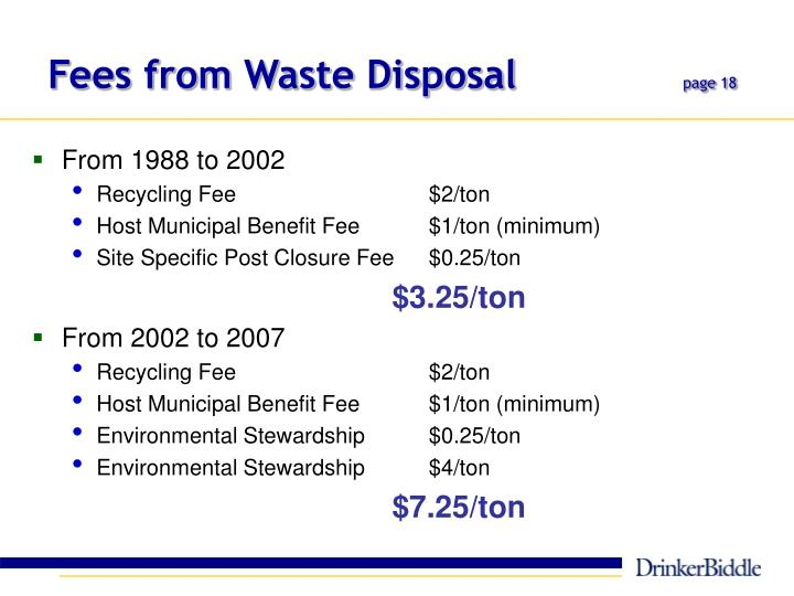 Fees from Waste Disposal