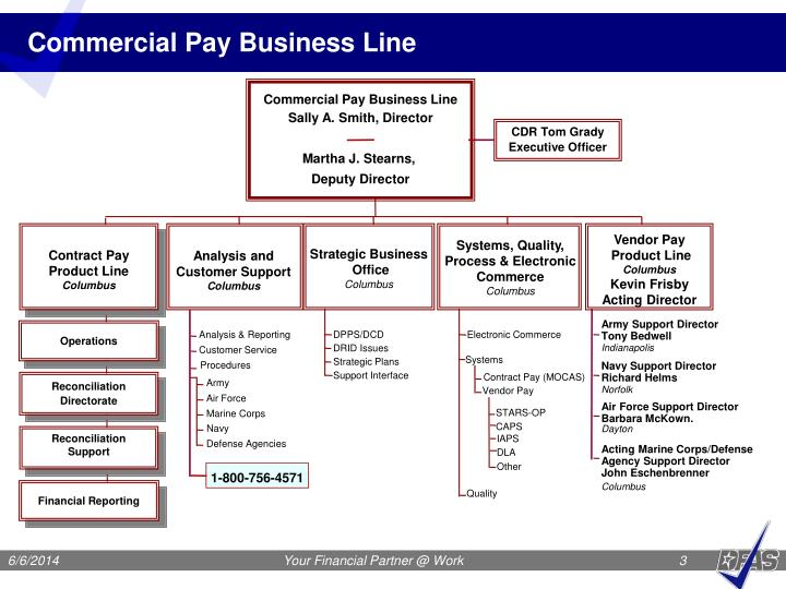 Commercial pay business line