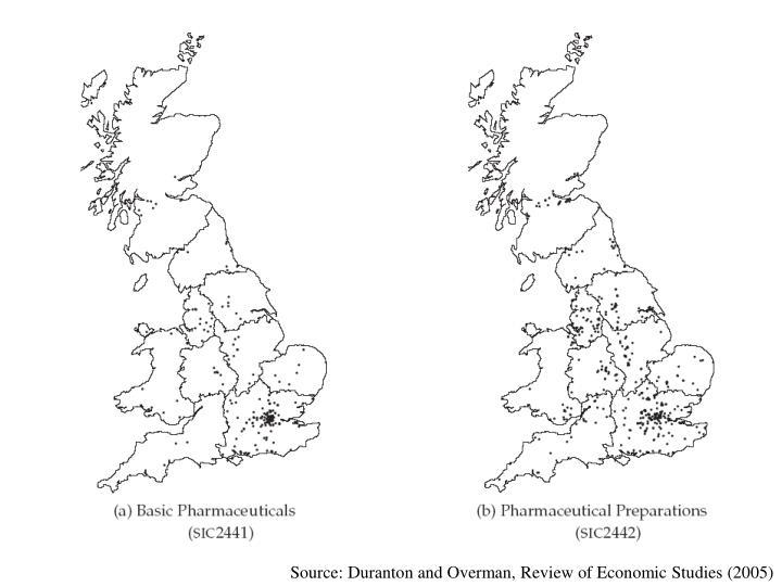 Source: Duranton and Overman, Review of Economic Studies (2005)