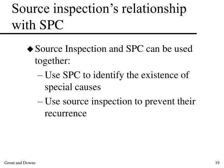 Source inspection's relationship with SPC