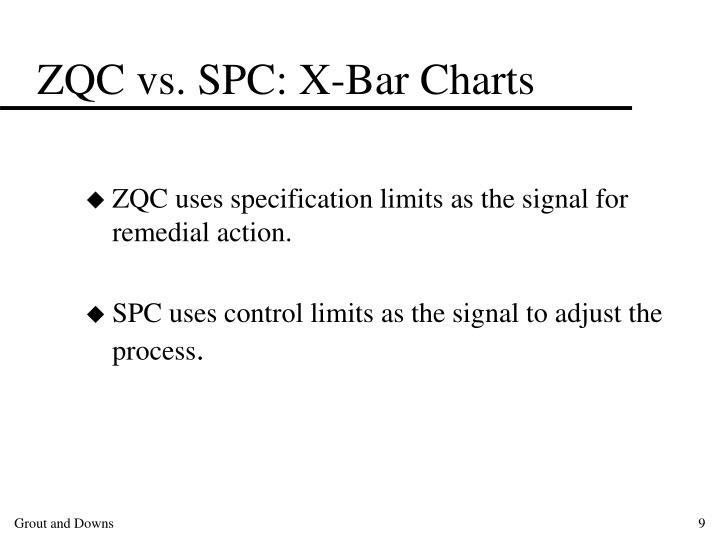 ZQC vs. SPC: X-Bar Charts