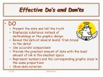 effective do s and don ts