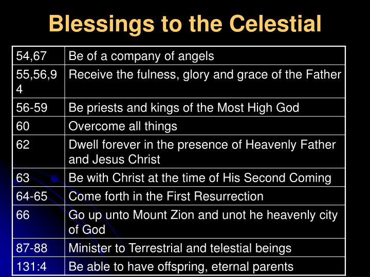 Blessings to the Celestial