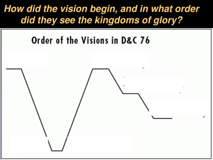 How did the vision begin, and in what order did they see the kingdoms of glory?