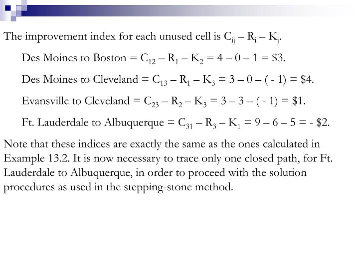 The improvement index for each unused cell is C