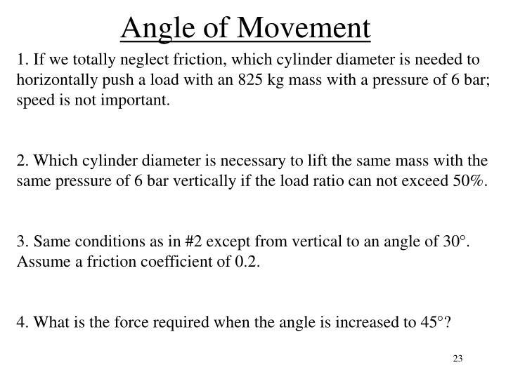 Angle of Movement
