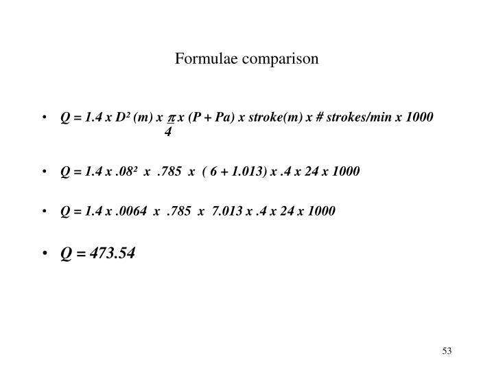 Formulae comparison
