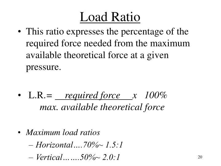 Load Ratio