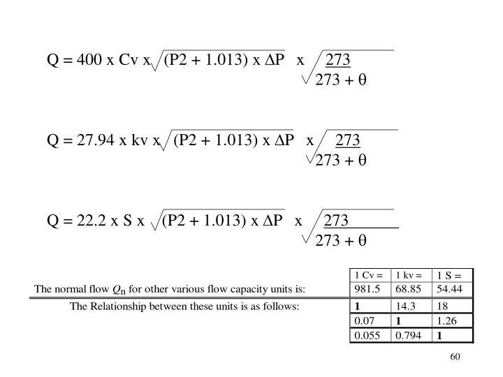 Q = 400 x Cv x   (P2 + 1.013) x