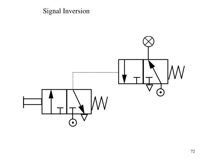 Signal Inversion