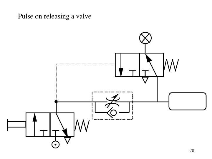 Pulse on releasing a valve