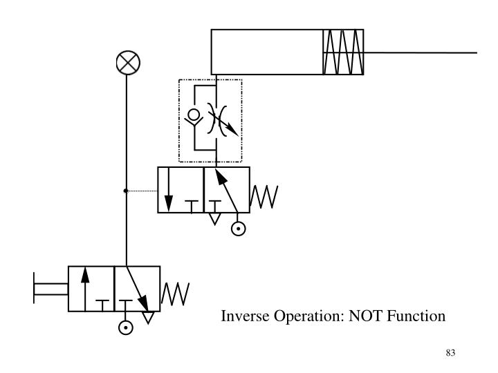 Inverse Operation: NOT Function