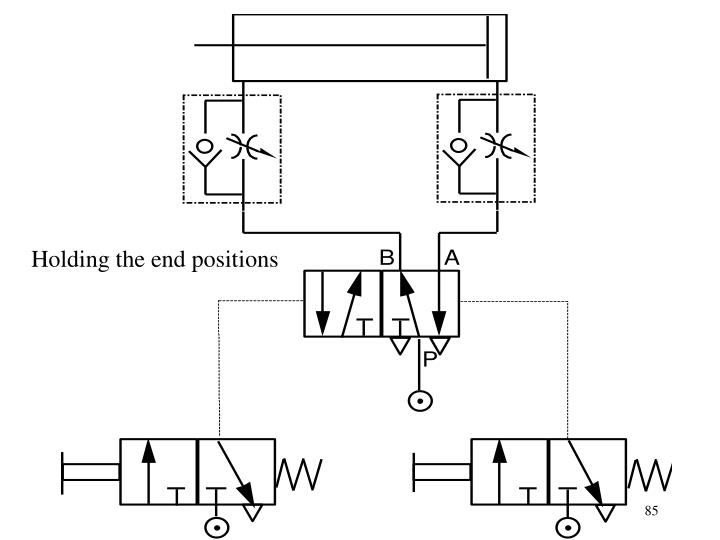 Holding the end positions