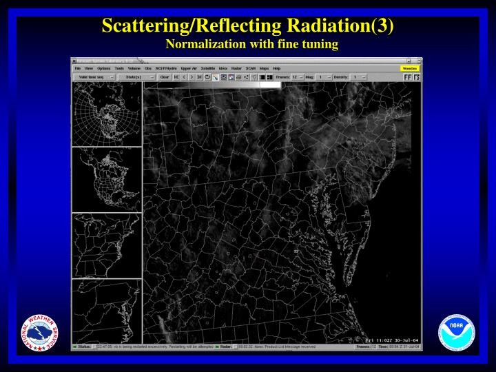 Scattering/Reflecting Radiation(3)